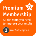 Picture of GP3S Premium Membership subscription - 3 Years